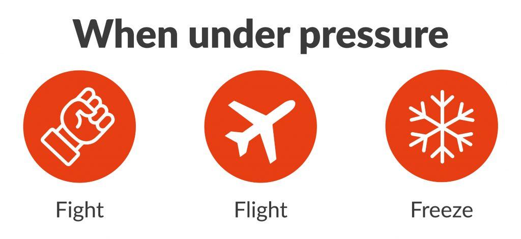 Fright, Flight or Fight